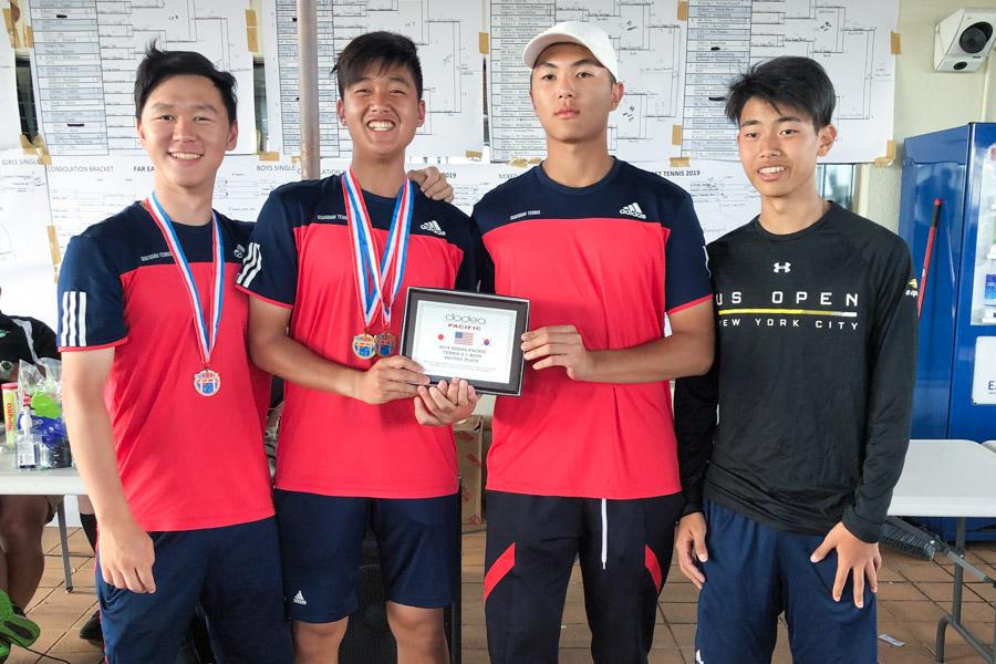 Far East Champions